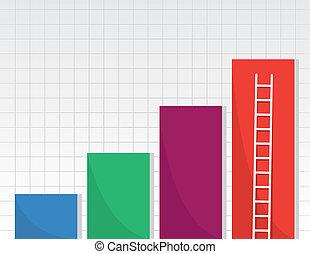 échelle, graphes ordre avocats