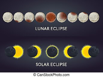 éclipse solaire, phases, phases, lunaire