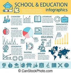 école, education, linéaire, infographics