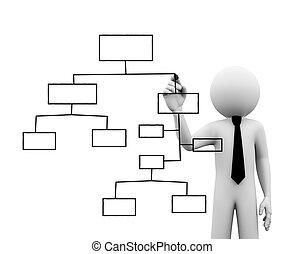 écran, diagramme, organisationnel, toucher, homme affaires, dessin, 3d
