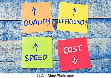 écrit, papier, cout, fond, vitesse, développement, texte, inspirationnel, business, typographie, contre, mots, efficacité, qualité, soi, motivation, bois