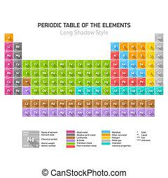 éléments, table, périodique