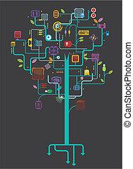 électronique, éléments, arbre