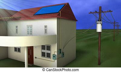 énergie, solaire