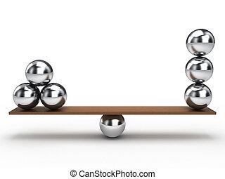 équilibre, balle