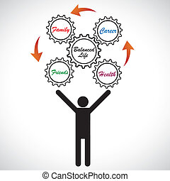 équilibre, carrière, vie, concept, famille travaillante, illustration, travail, personne, balance., sien, santé, jonglerie, homme, graphique, essayer, amis, réaliser, spectacles