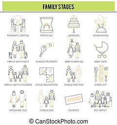 étapes, ensemble, famille