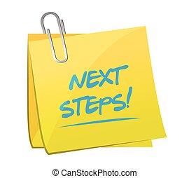 étapes, poste, conception, illustration, suivant