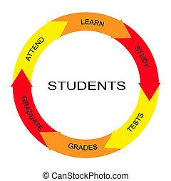 étudiants, cercle, concept, mot