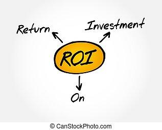 -, acronyme, concept, roi, retour, investissement, business
