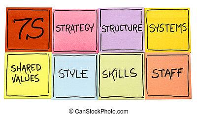-, analyse, 7s, culture, développement, concept, organisationnel