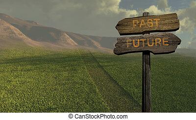 -, direction, avenir, signe, passé