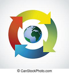 -, illustration, planète, flèche, la terre, cercle
