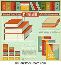 -, vendange, livres, ensemble, infographics