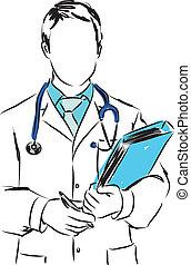 1, concepts médicaux