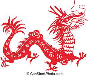 2012., dragon, année