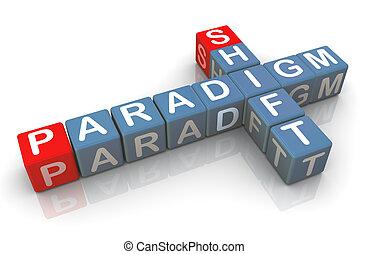3d, buzzword, shift', 'paradigm