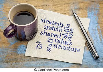 7s, modèle, organisationnel, culture