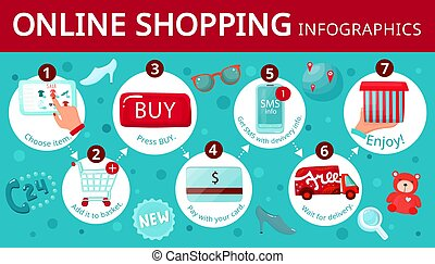 achats en ligne, guide, infographics