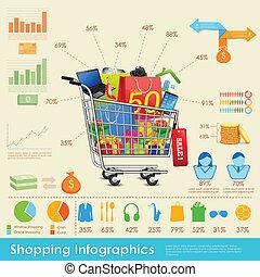 achats, infographics