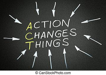 acronyme, choses, -, acte, action, changements