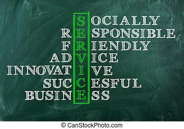acronyme, concept, service