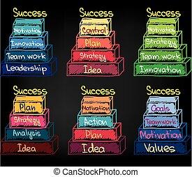 action, mission, vision, stratégie