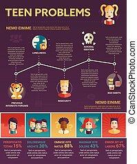 adolescent, affiche, problèmes, -, couverture, gabarit, infographics, brochure