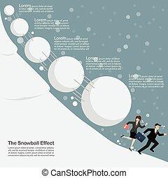 affaires femme, loin, boule de neige, effet, courant, homme