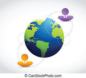 affaires internationales, communication