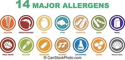 allergens, 14, icônes, commandant