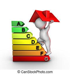 améliorer, maison, énergie, performance