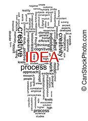 ampoule, wordcloud, idée
