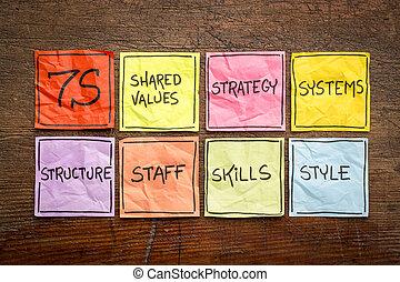 analyse, culture, 7s, -, organisationnel, développement, concept