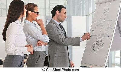 analyser, financier, données