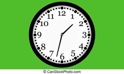 animation, vidéo, loopable, horloge