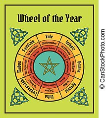 année, wiccan, roue, poster., calendrier