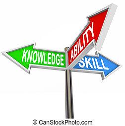 apprentissage, connaissance, mots, signes, compétence, 3-way, capacité