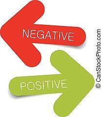arro, positif, négatif, illustration