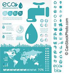 arroser conservation, gabarit, infographic