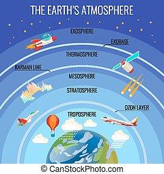 atmosphère, nuages, voler, divers, structure, la terre, transport