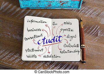 audit, texte, manuscrit