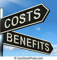 avantages, poteau indicateur, valeur, choix, coûts, analyse, investissement, spectacles