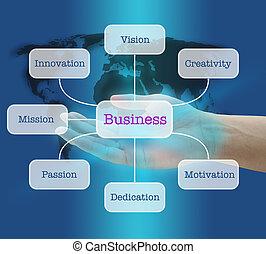 bâtiment, concept, business