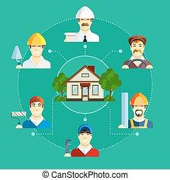 bâtiment, plat, ensemble, icônes, house., occupation