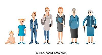 bébé, femme, adulte, génération, étudiant, enfant, woman., femme aînée, business, enfants bas âge, seniors., adolescent
