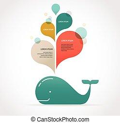 baleine, parole, bulles, icône