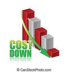 bas, graphique, cout, diagramme, business