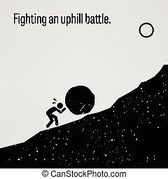 bataille montante, combat