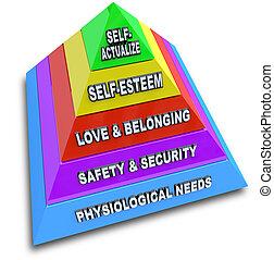 besoins, pyramide, théorie, maslow's, hiérarchie, -, illustré